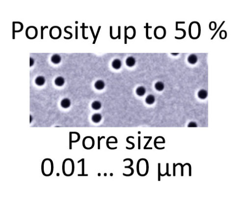 Various porosity for track-etched membrane filters